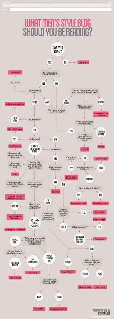 whatmensstyleblogshouldibereading flowchart tetnc 367x1024 Complex.com Loves Off the Cuff